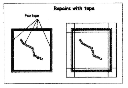 Seaming With Tapes